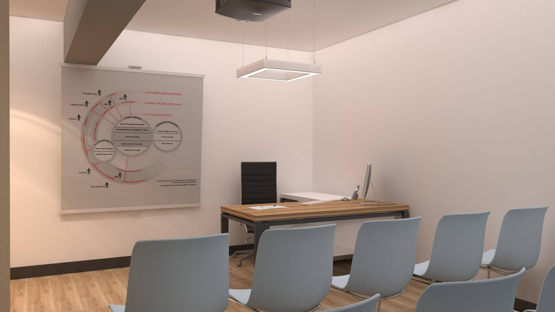 Beysukent 2557 A. Telecom Office Offices